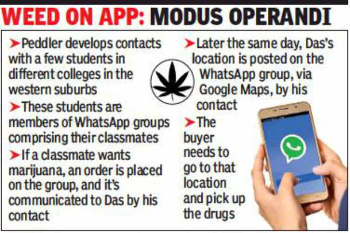 WhatsApp chats not proof enough of drug peddling, says Mumbai court