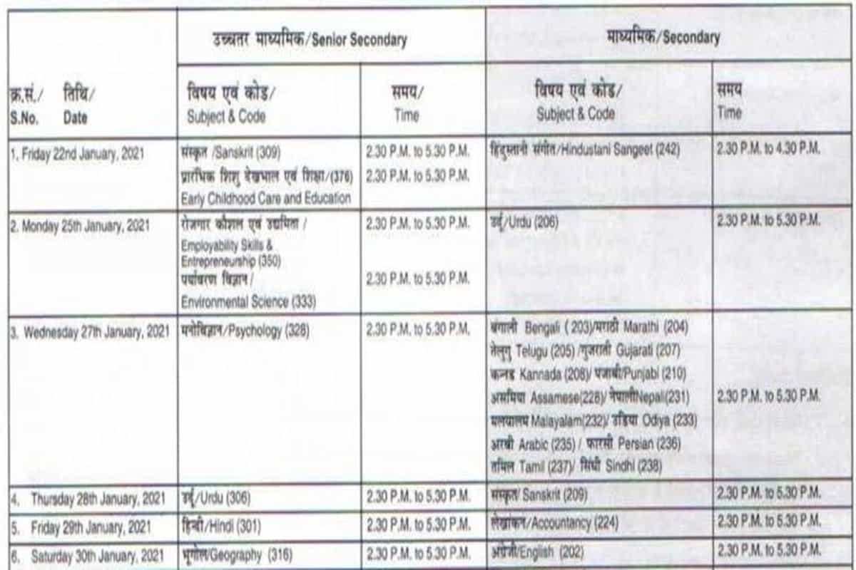 NIOS Class 10, 12 date sheet out, exams from January 22