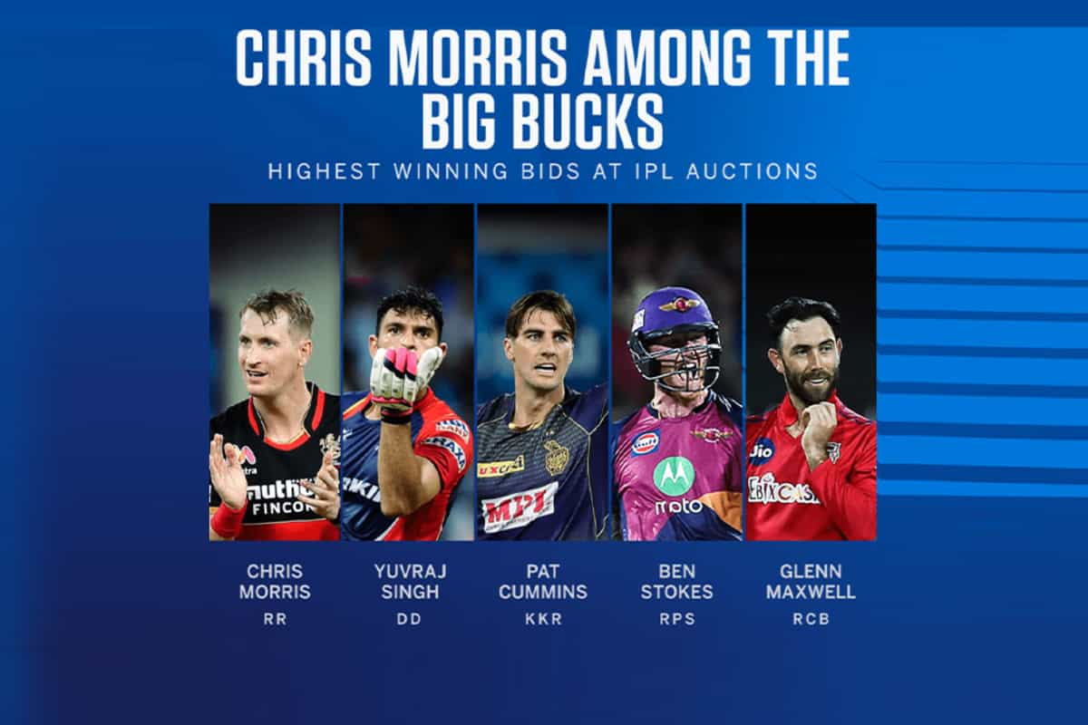 IPL Auction 2021: Most Expensive Players in IPL History