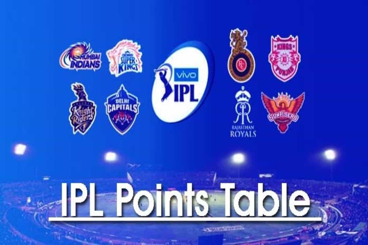 IPL 2021 Points Table, Orange Cap & Purple Cap for 29th April