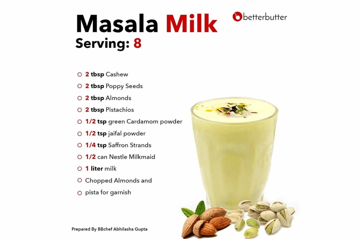 Ramzan 2021: Add a jolt of energy to your iftar with this Masala Milk recipe